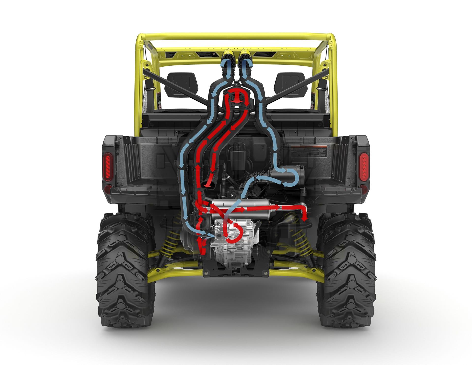 2018 Can-Am Defender X MR Lineup | ATV Trail Rider Magazine